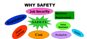 WHY SAFETY REQUIREMENT IN COMPANY