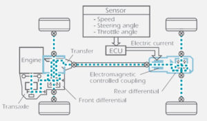 electromagnetic sensor safety devise