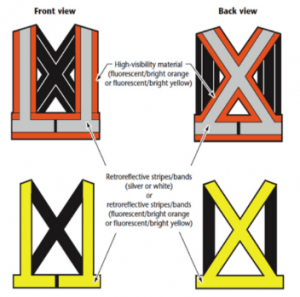 Visibility vest for construction site